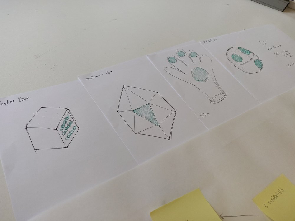 Some initial responsive forms we brainstormed