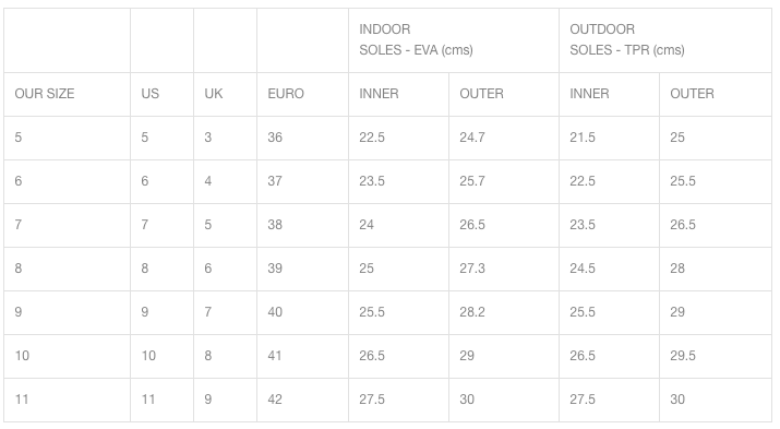 Sizing chart for women's Ugg Australia boots and slippers.