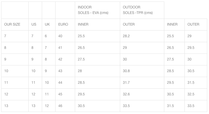 Sizing chart for Ugg Australia's boots and slippers.