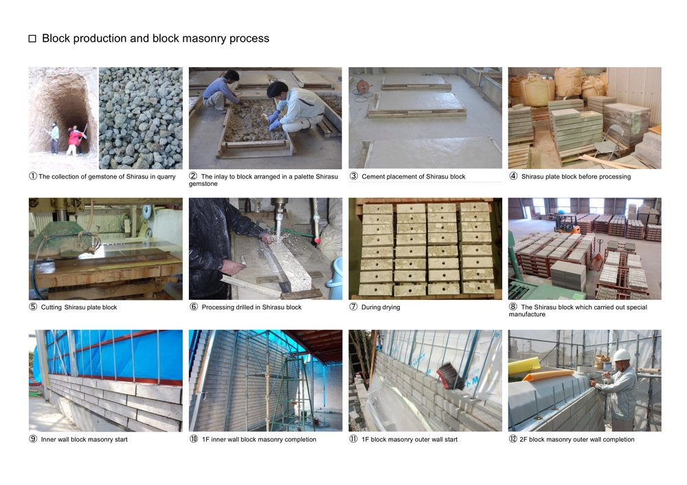 6 Block production and block masonry process.jpg