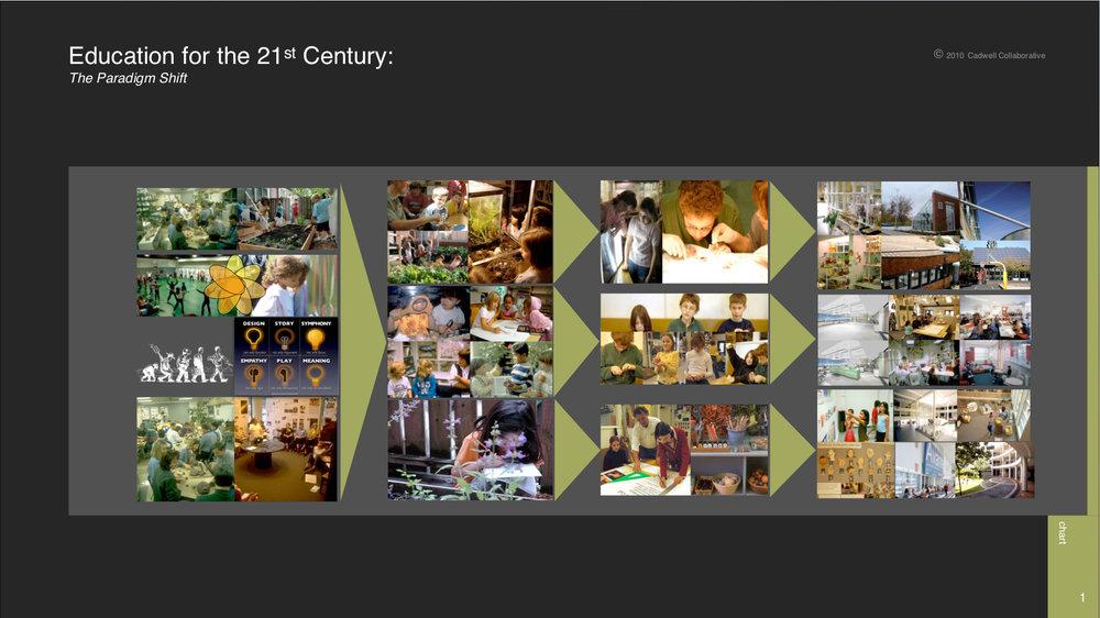 collage of images for 21st C school design.jpg