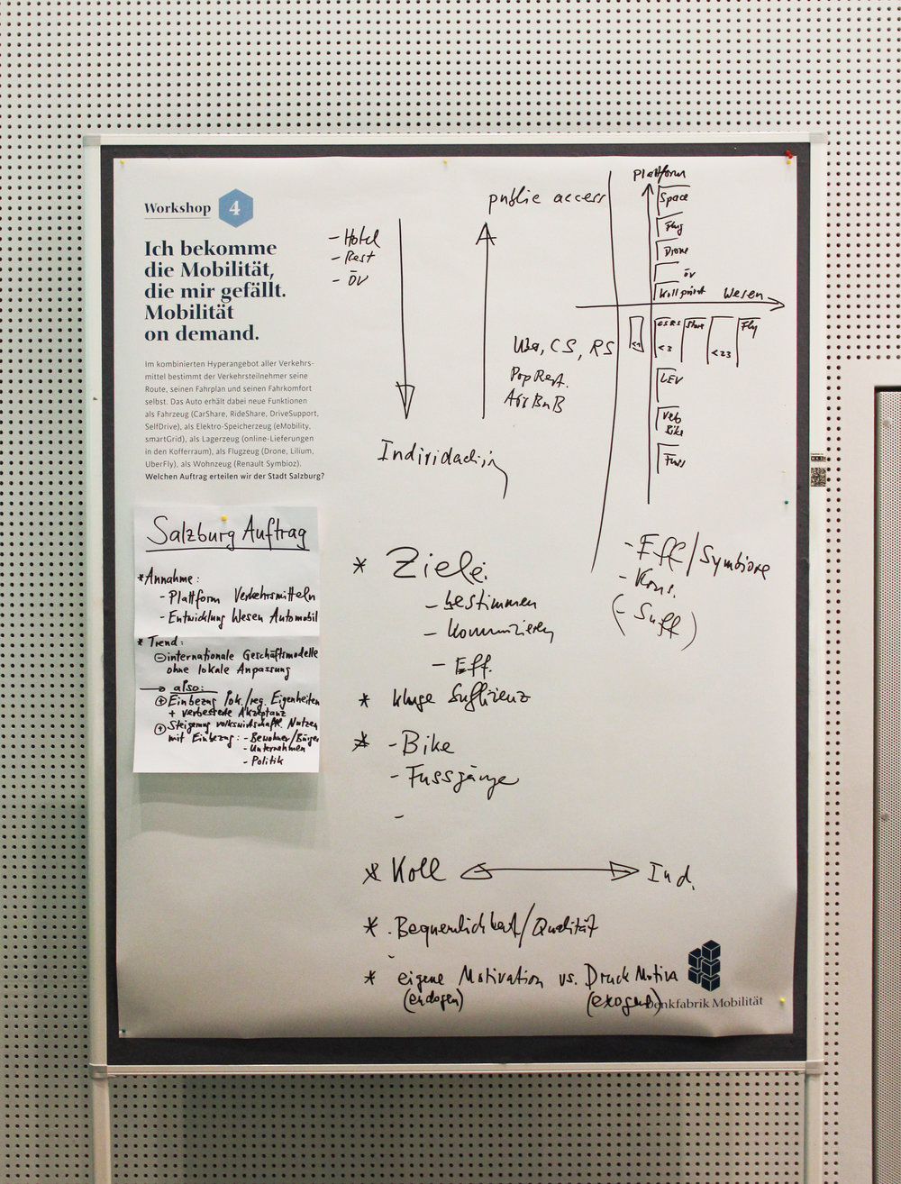 Workshop 4 nutze den ganzen Flip Chart zum Arbeiten.