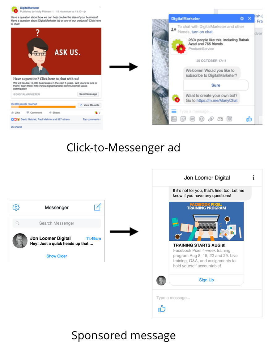 facebook-messenger-ad-examples.png
