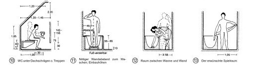 Neufert's schematics for bathroom use and cleaning.