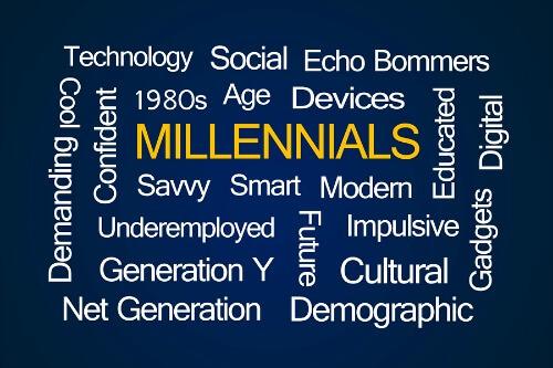discipleship for millennials
