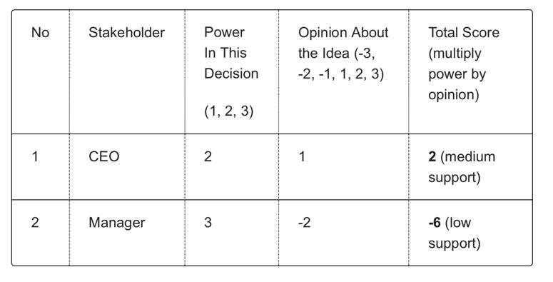 Stakeholder diagram.png