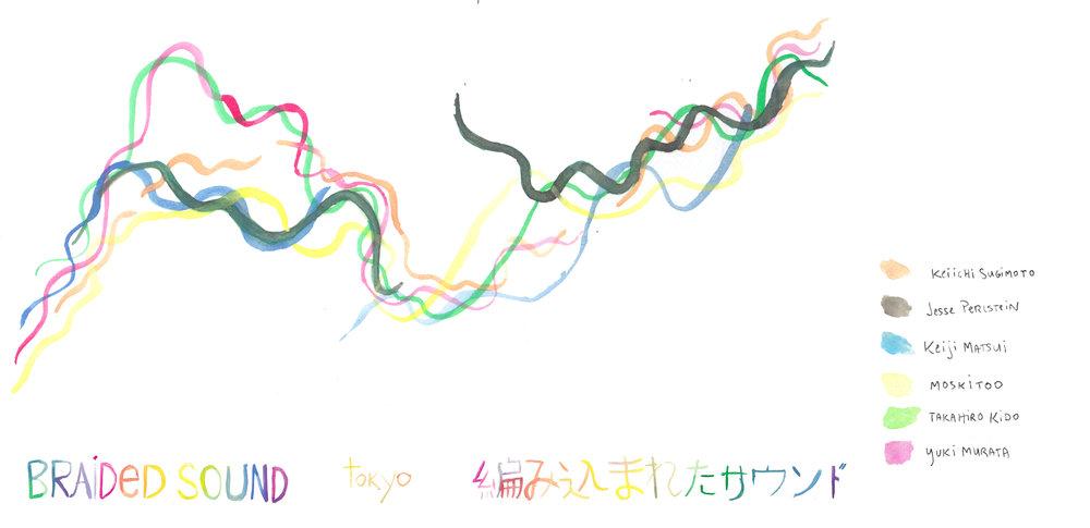 braided tokyo score.jpg