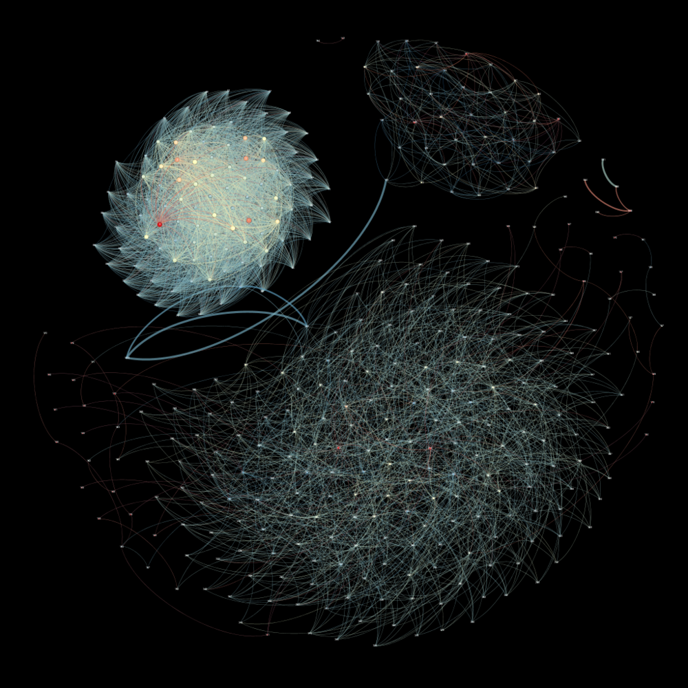 - (Image): An example graphical representation of one-hours worth of communication that took place within a firm of around 250 people. Circles represent employees and lines between circles are email exchanges -- the more dense the lines appear, the more communication is occurring.