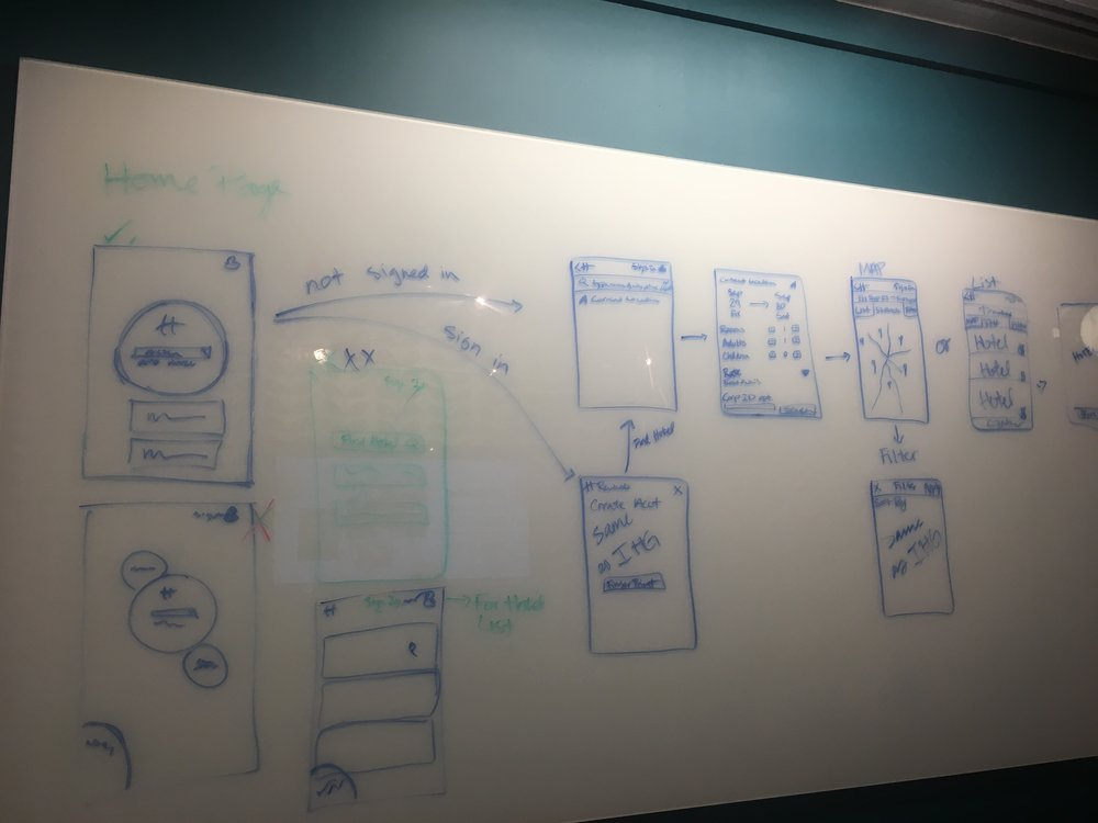 Planning & Design -