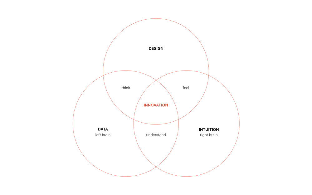 Innovate_01.jpg