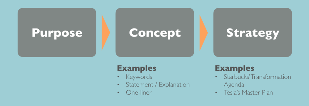 PCS-Diagram.png