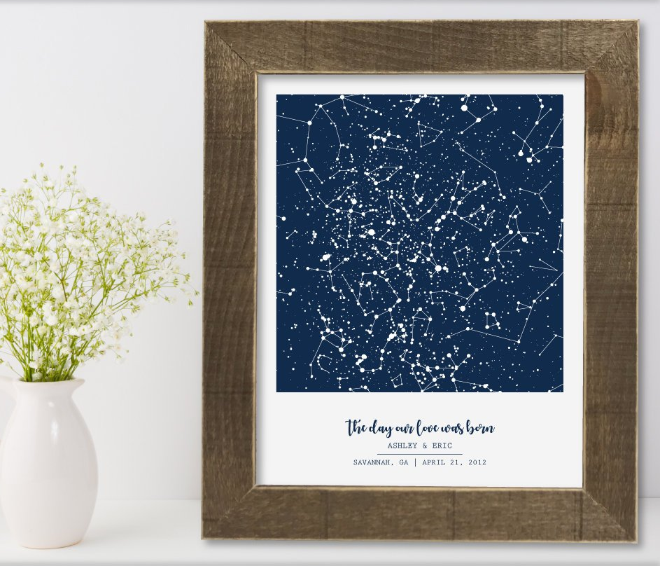 Astrology Art - The Day Our Love was Born