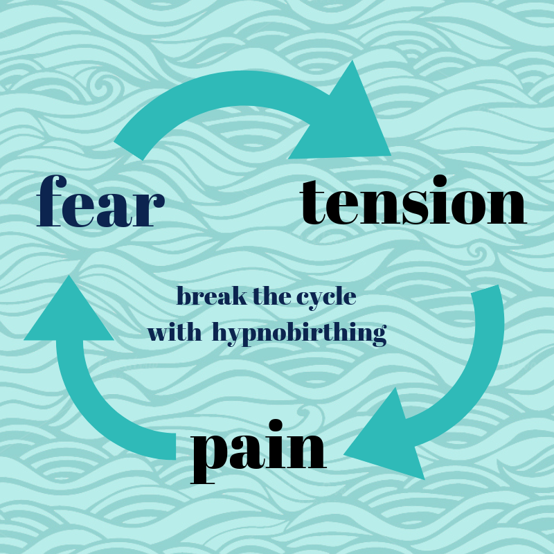 fear -tension-pain-hypnobirthing-york-susan.png