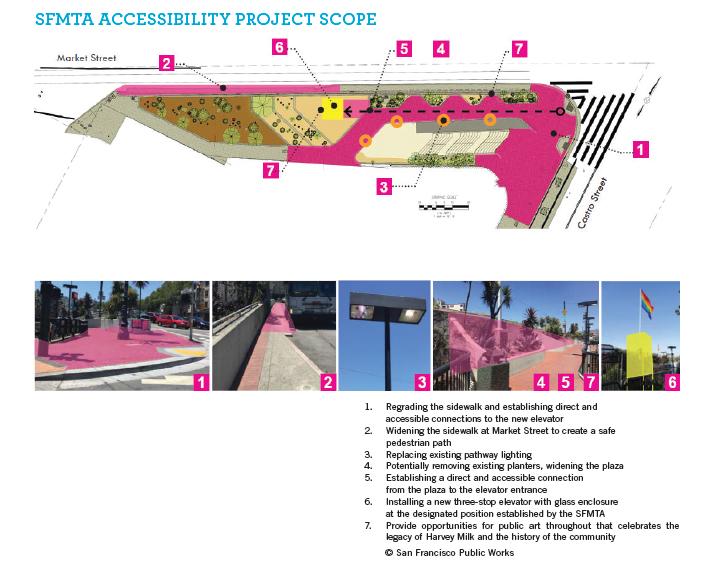 SFMTA_AccessibilityProjectScope.jpg