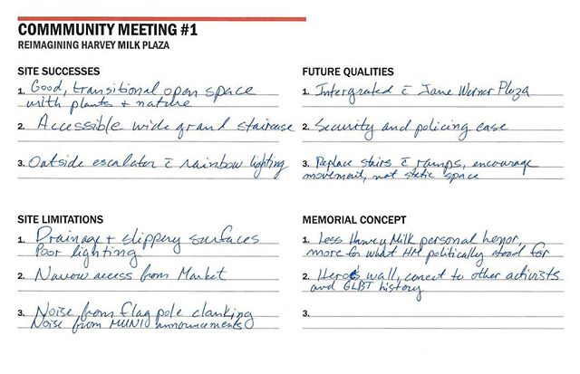 At the Harvey Milk Plaza Community Meeting on Jan 27th, each table was asked to discuss and record ideas in four categories: Site Successes & Limitations, Future Qualities, and Memorial Concept. Follow the conversation and add your own thoughts! Table Note no. 4.