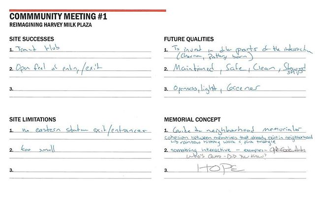 At the Harvey Milk Plaza Community Meeting on Jan 27th, each table was asked to discuss and record ideas in four categories: Site Successes & Limitations, Future Qualities, and Memorial Concept. Follow the conversation and add your own thoughts! Table Notes no. 6.