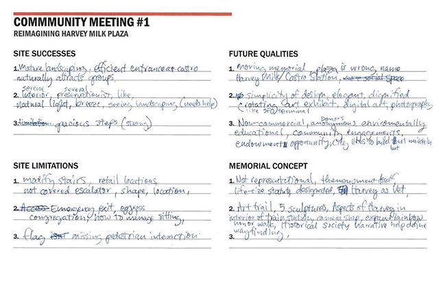 At the Harvey Milk Plaza Community Meeting on Jan 27th, each table was asked to discuss and record ideas in four categories: Site Successes & Limitations, Future Qualities, and Memorial Concept. Follow the conversation and add your own thoughts! Table Notes no. 7.