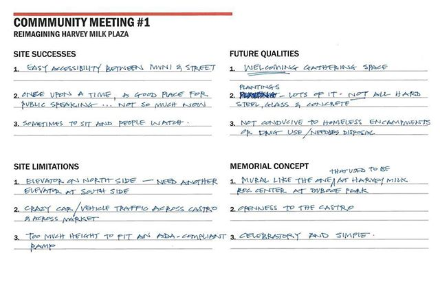 At the Harvey Milk Plaza Community Meeting on Jan 27th, each table was asked to discuss and record ideas in four categories: Site Successes & Limitations, Future Qualities, and Memorial Concept. Follow the conversation and add your own thoughts! Table Notes no. 8.