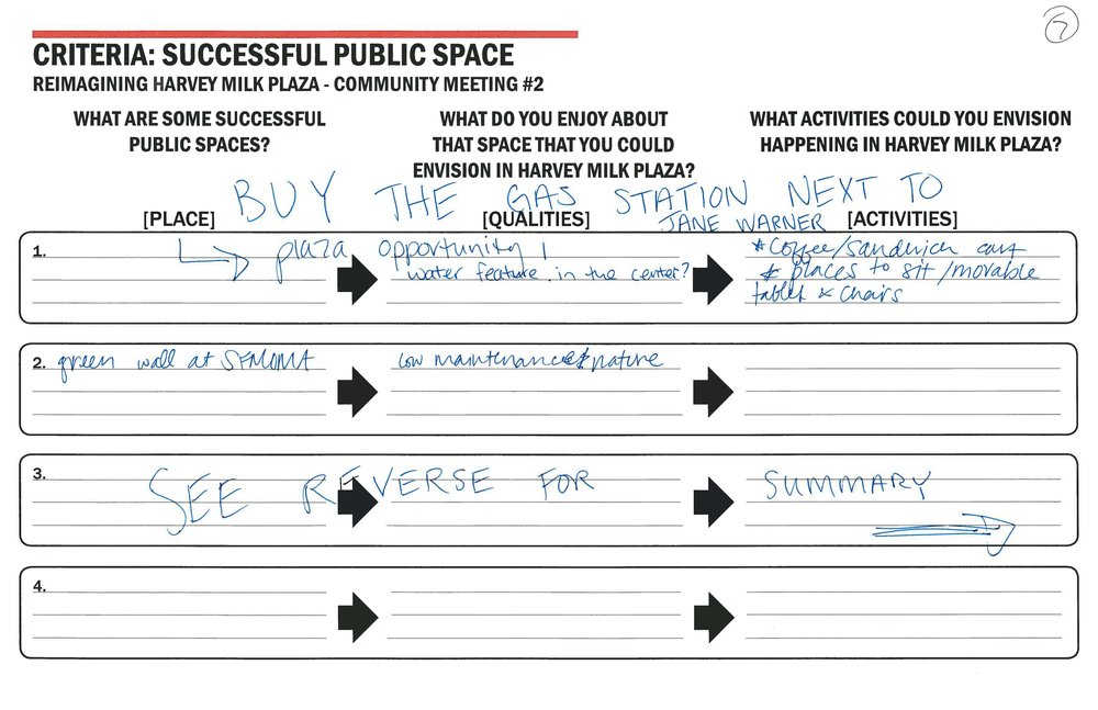 table notes transcribed - Table #7What are some successful public spaces?1. Buy the gas station next to Jane Warner Plaza.2. Green wall at SF MOMA.What do you enjoy about that space that you could envision in Harvey Milk Plaza?1. Water feature in the center?2. Low maintenance / nature.What activities could you envision happening in Harvey Milk Plaza?1. Coffee / sandwich cart, places to sit, moveable tables & chairs.