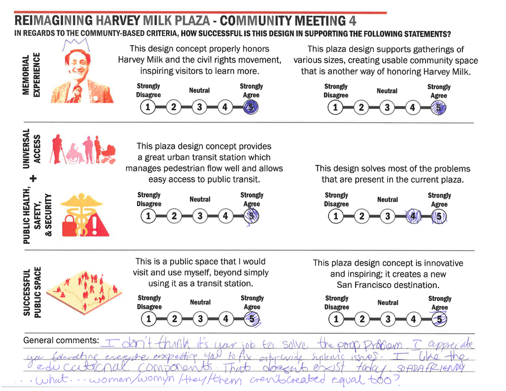 "Participant 1 General Comments Transcribed:  ""I don't think its your job to solve the poop problem. I appreciate you tolerating everyone expecting you to fix city-wide systemic issues. I like the edcuational components. That doesn't exist today. So ADA friendly. What ... women/they/them aren't created equal too?"""
