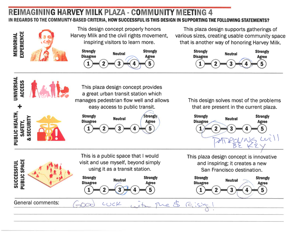 "Participant 11 General Comments Transcribed:  ""Patrolling will be key [with regard to public health and safety]. Good luck with the $ raising!"""