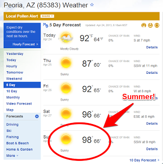 98 degrees in peoria az