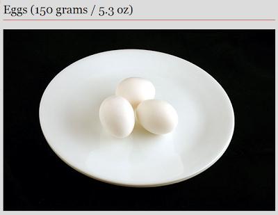 eggs - 200 calories