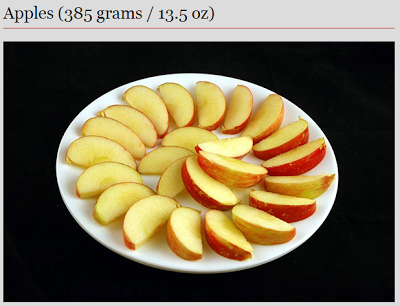 apple slices - 200 calories