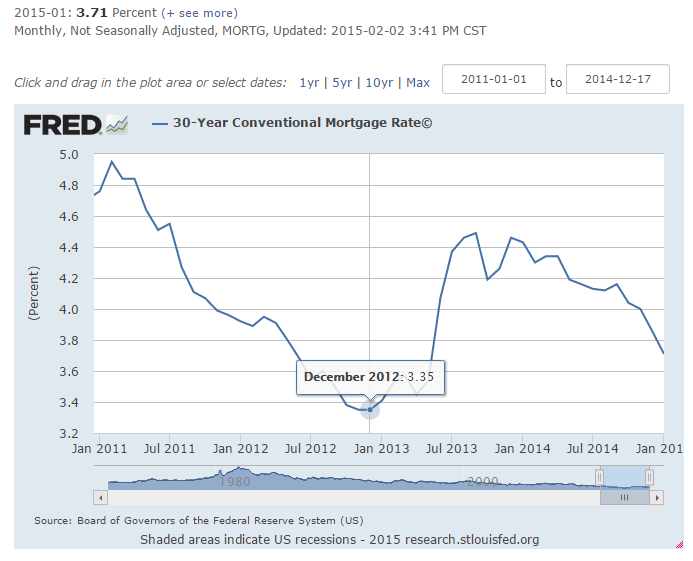 current 30 year mortgage rates