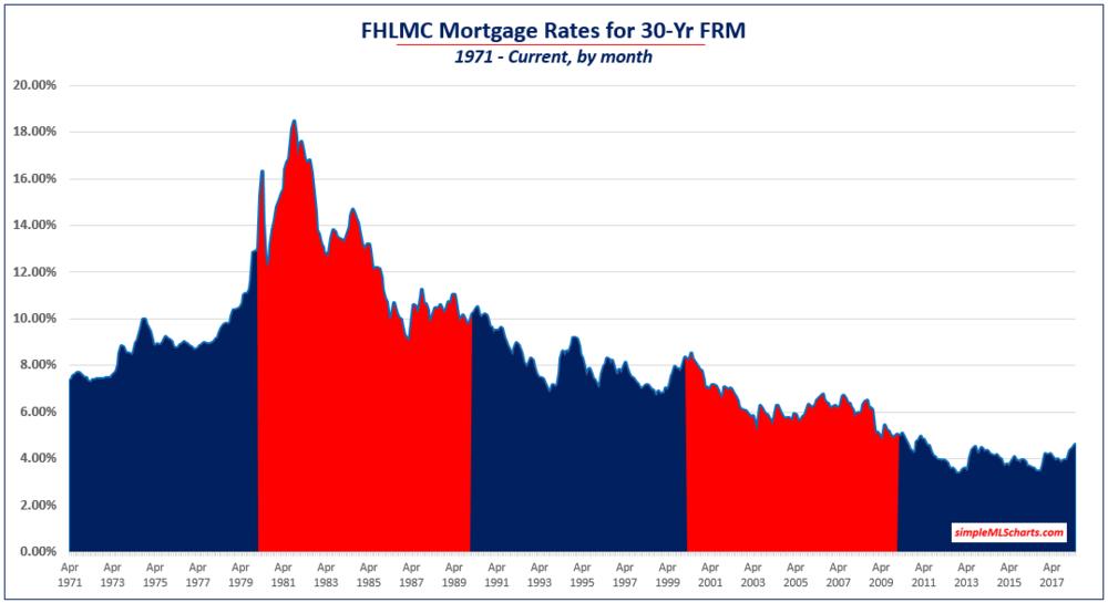 AZ 180704 - interest rates.jpg