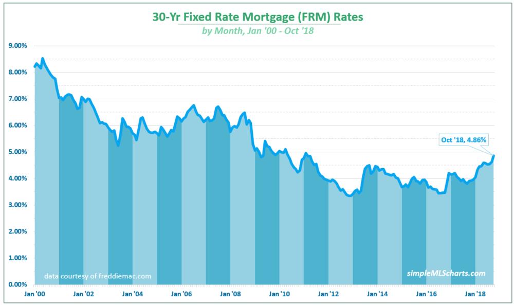 AZ 181112 - interest rates.jpg
