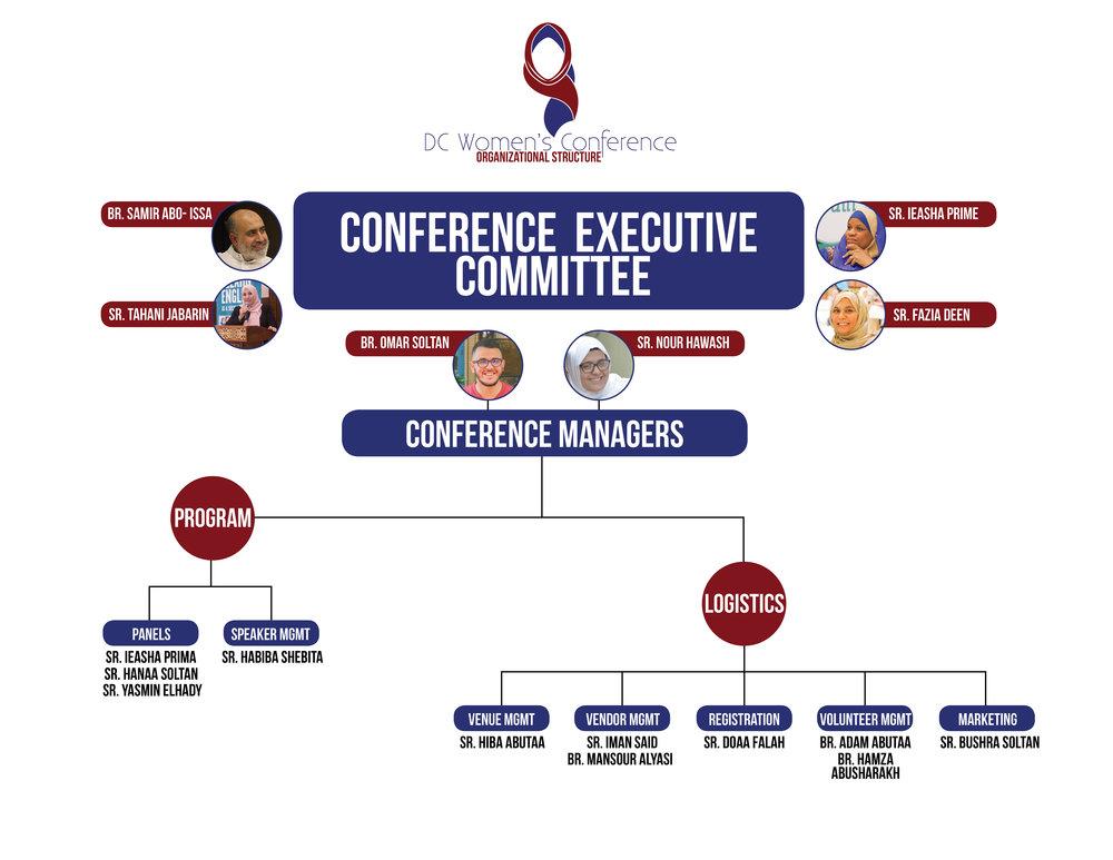 Organizational Structure.jpg
