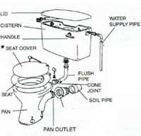 Toilet1a.jpg