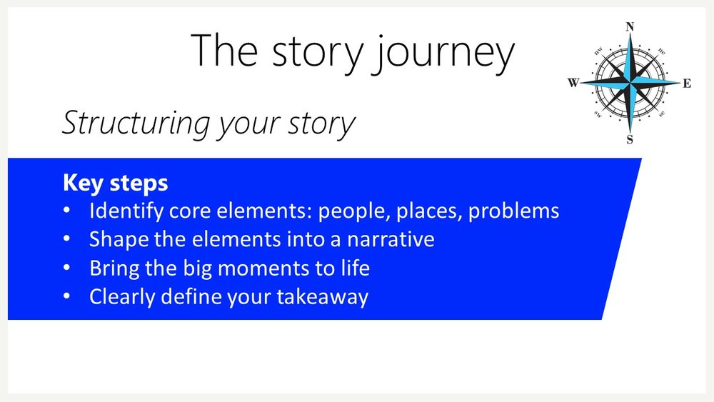 Structuring your story.jpg