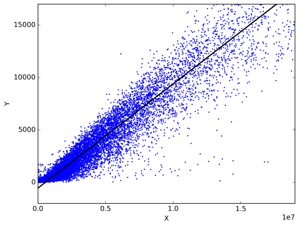 Linear-Regression.png