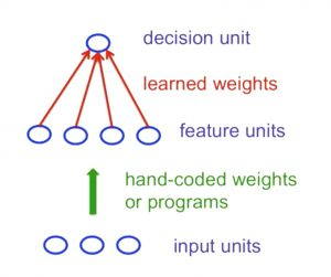 perceptron-architecture.jpg