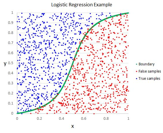 logistic-regression.jpg