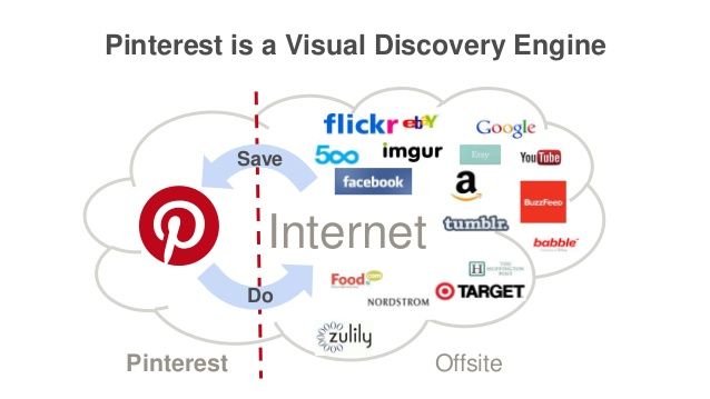 pinterest-visual-discovery-engine.jpg