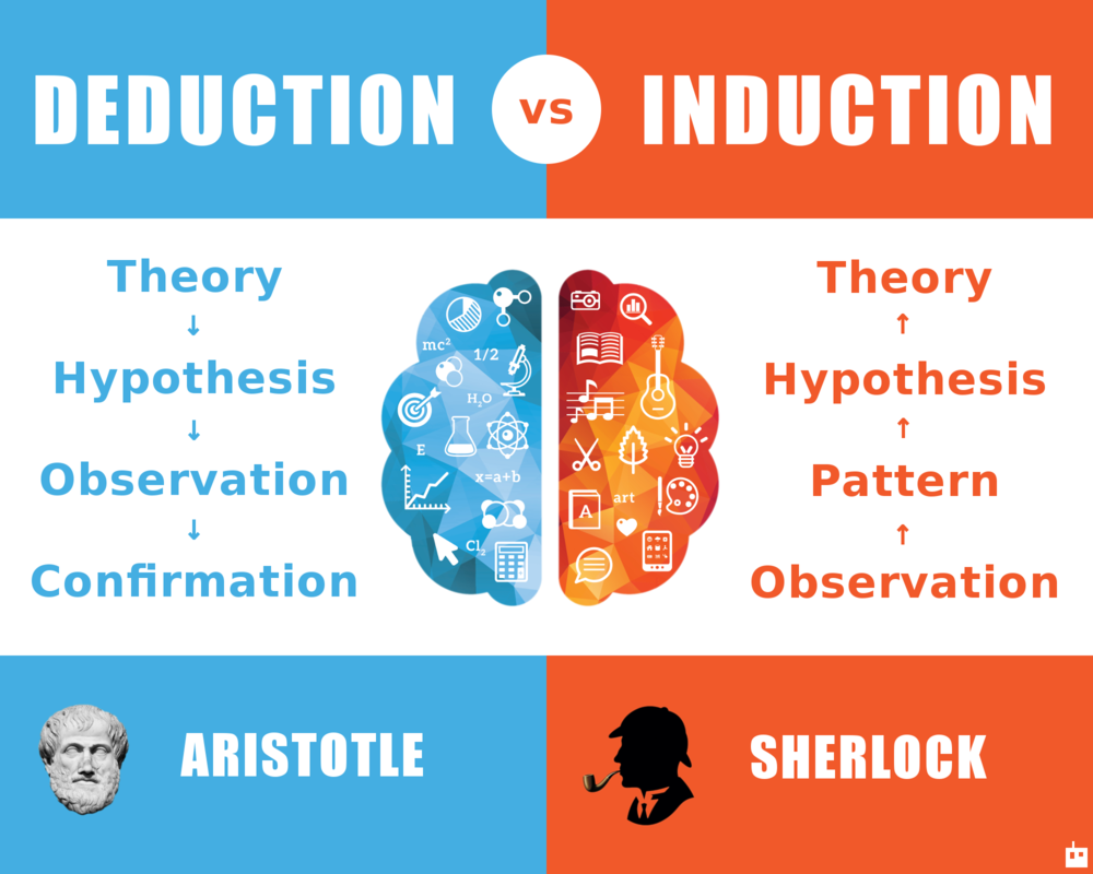 deduction-vs-induction.png