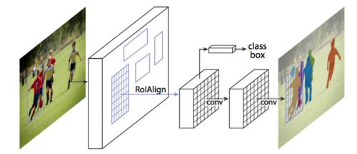 ROI-Align.jpg