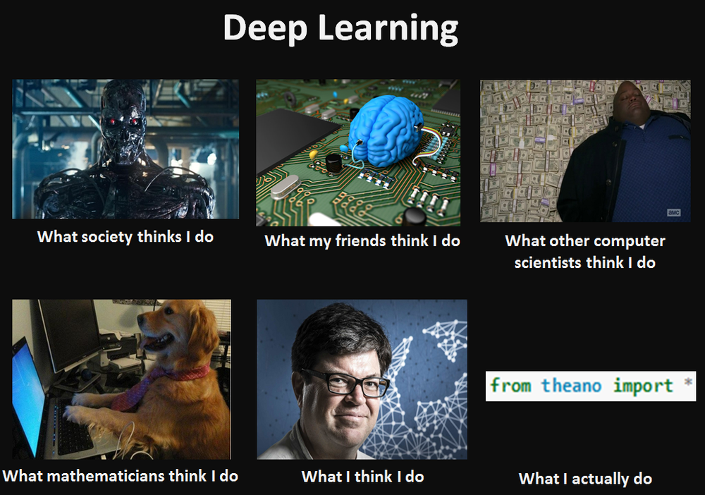the complete guide to deep learning - A Guide for Those Who Know Some Math, Know Some Programming, and Now Want to Dive Deep into Deep Learning