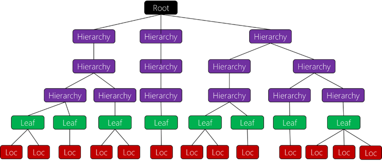 hierarchical-clustering.png