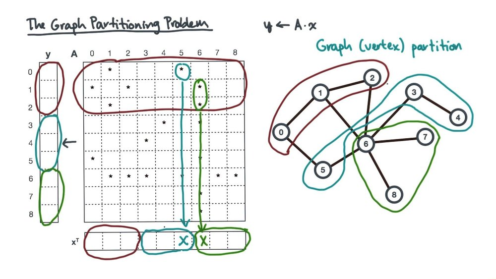 graph-partitioning.jpg