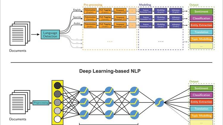 NLP-DeepLearning.jpg