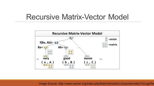 recursive-matrix-vector-RNN.jpg