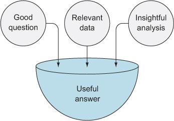 useful-answers.jpg