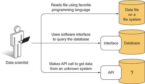 data-access.jpg