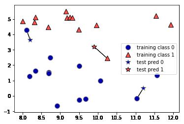 knn-classify-1.png