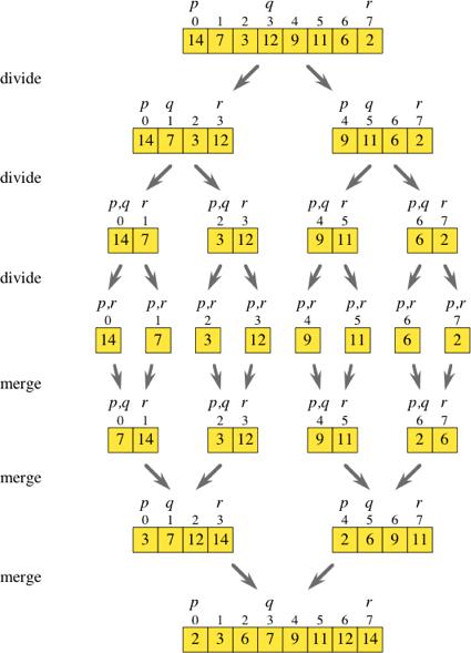 merge_sort_recursion.png