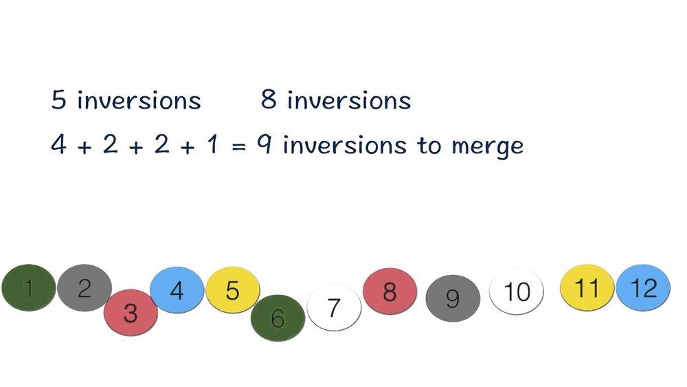 inversions.jpg